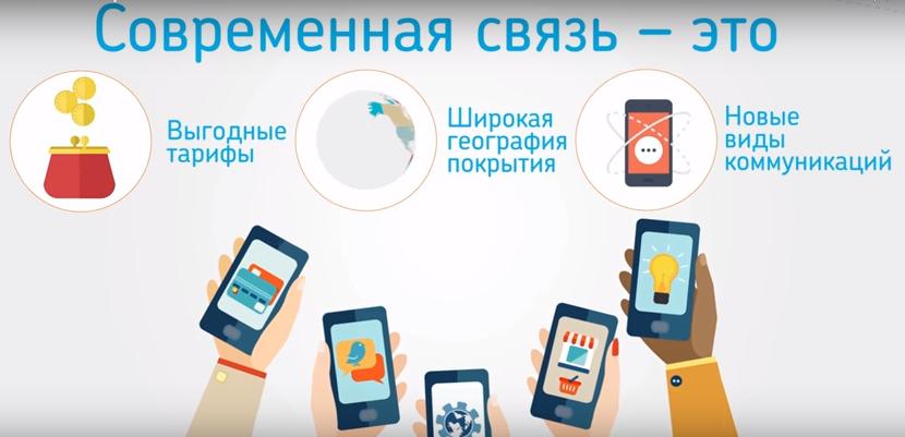 Виртуальная АТС Ростелеком